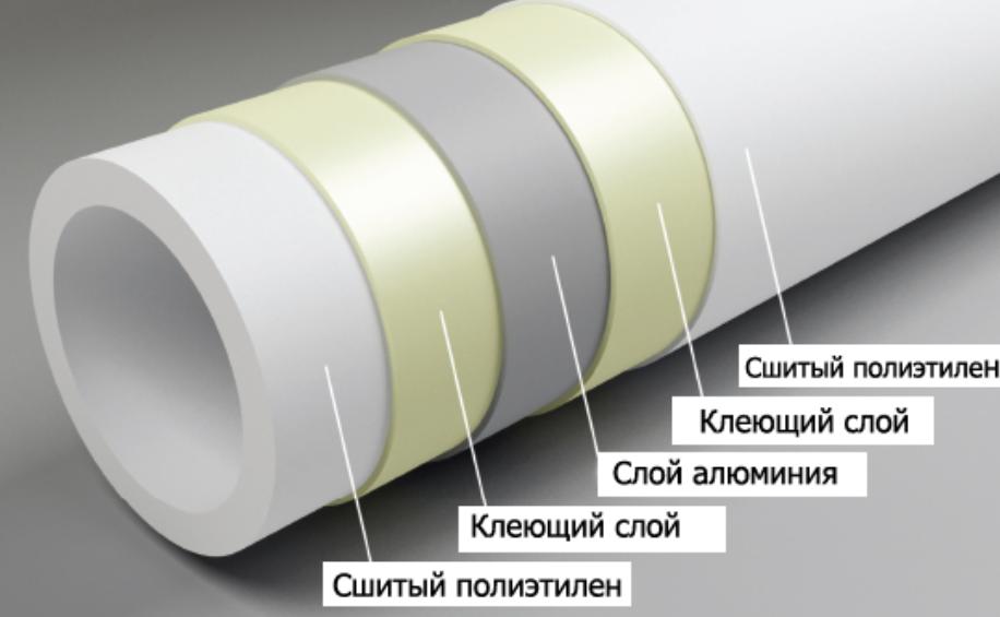 Демонтаж полиэтиленовых труб
